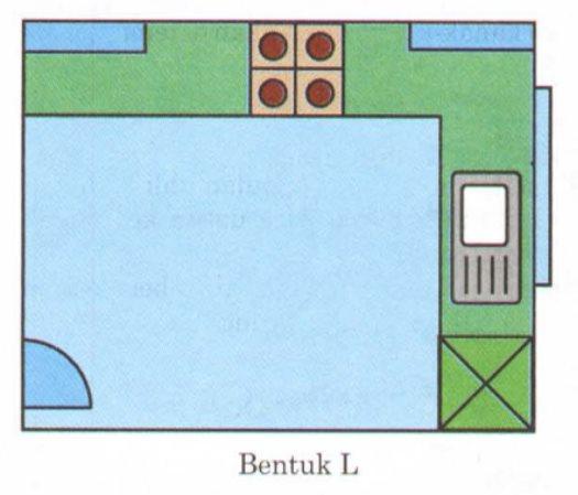 Alatan Dan Kelengkapan Di Ruang Dapur Boleh Disusun Atur Dalam Bentuk L I U H