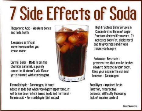 negative effects of soda Baking soda is extremely basic and will disrupt the delicate acid mantle of your skin, resulting in redness, dryness, inflammation, and irritation.
