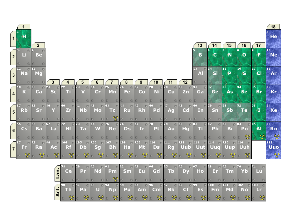 Quimicapptx se denomina no metales a los elementos qumicos opuestos a los metales pues sus caractersticas son totalmente diferentes urtaz Image collections