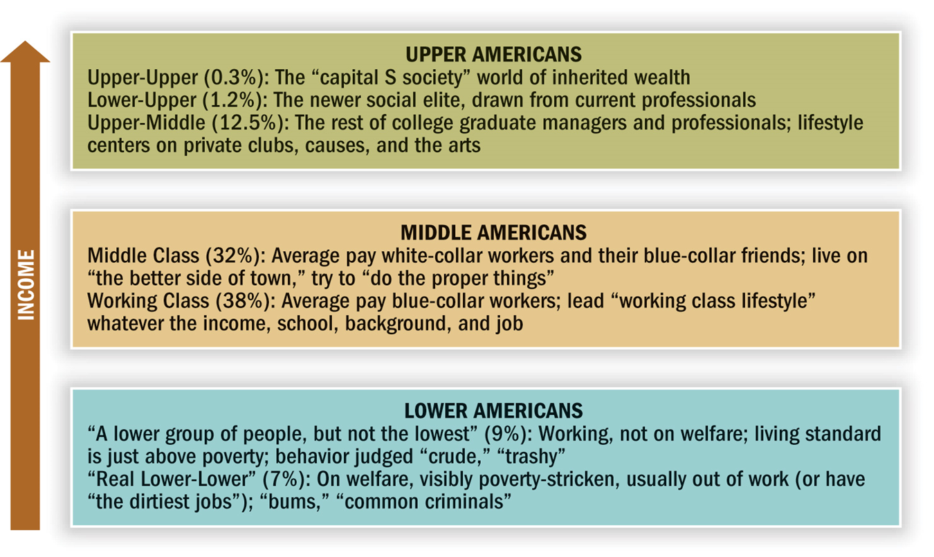 blue collar workers essay Read this essay on blue collar vs white collar crimes come browse our large digital warehouse of free sample essays get the knowledge you need in order to pass your classes and more.
