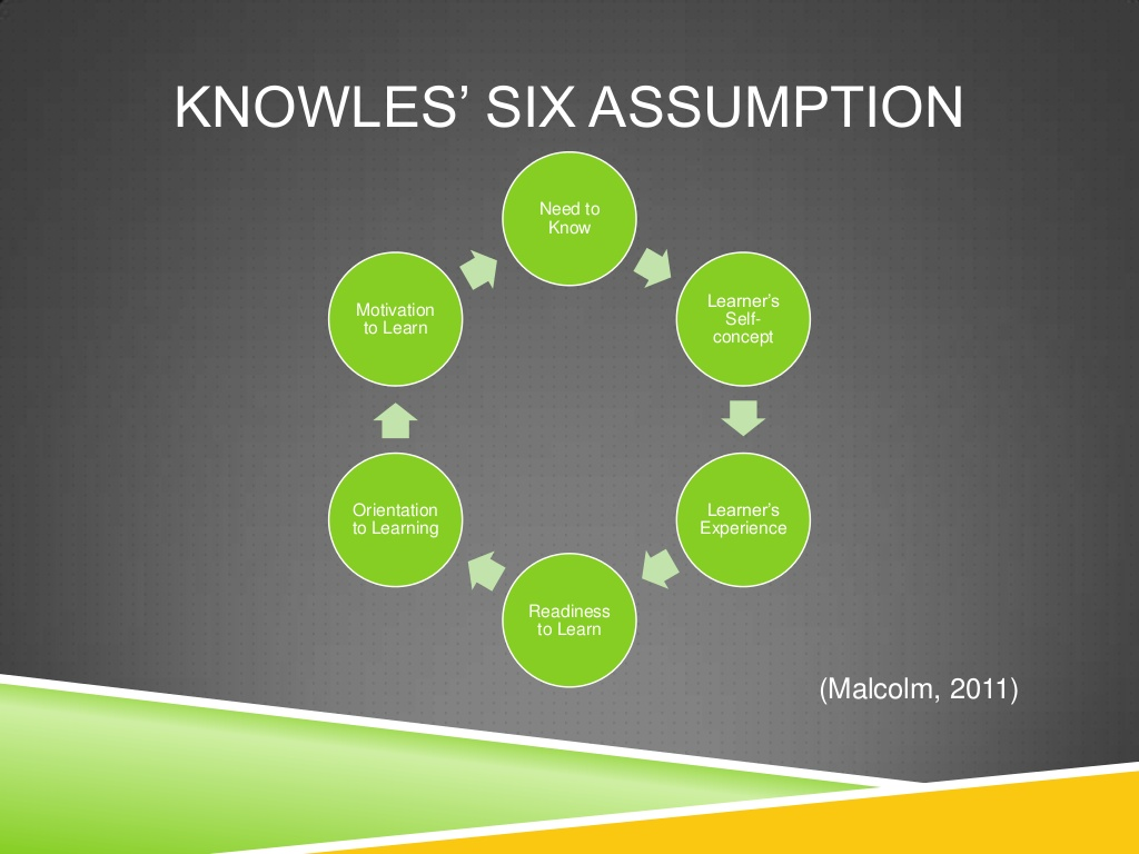 Knowles adult learning