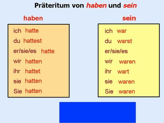 Wurde translation English German dictionary Reverso