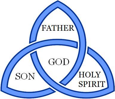 Pentecostalism On Emaze