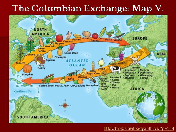 The Columbian Exchange was the widespread transfer of ani...