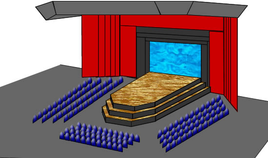 types of theatre spaces on emaze : thrust stage diagram - findchart.co