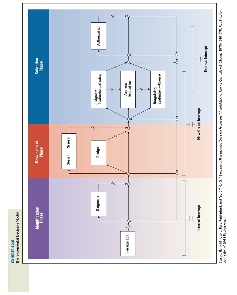 incremental decision model