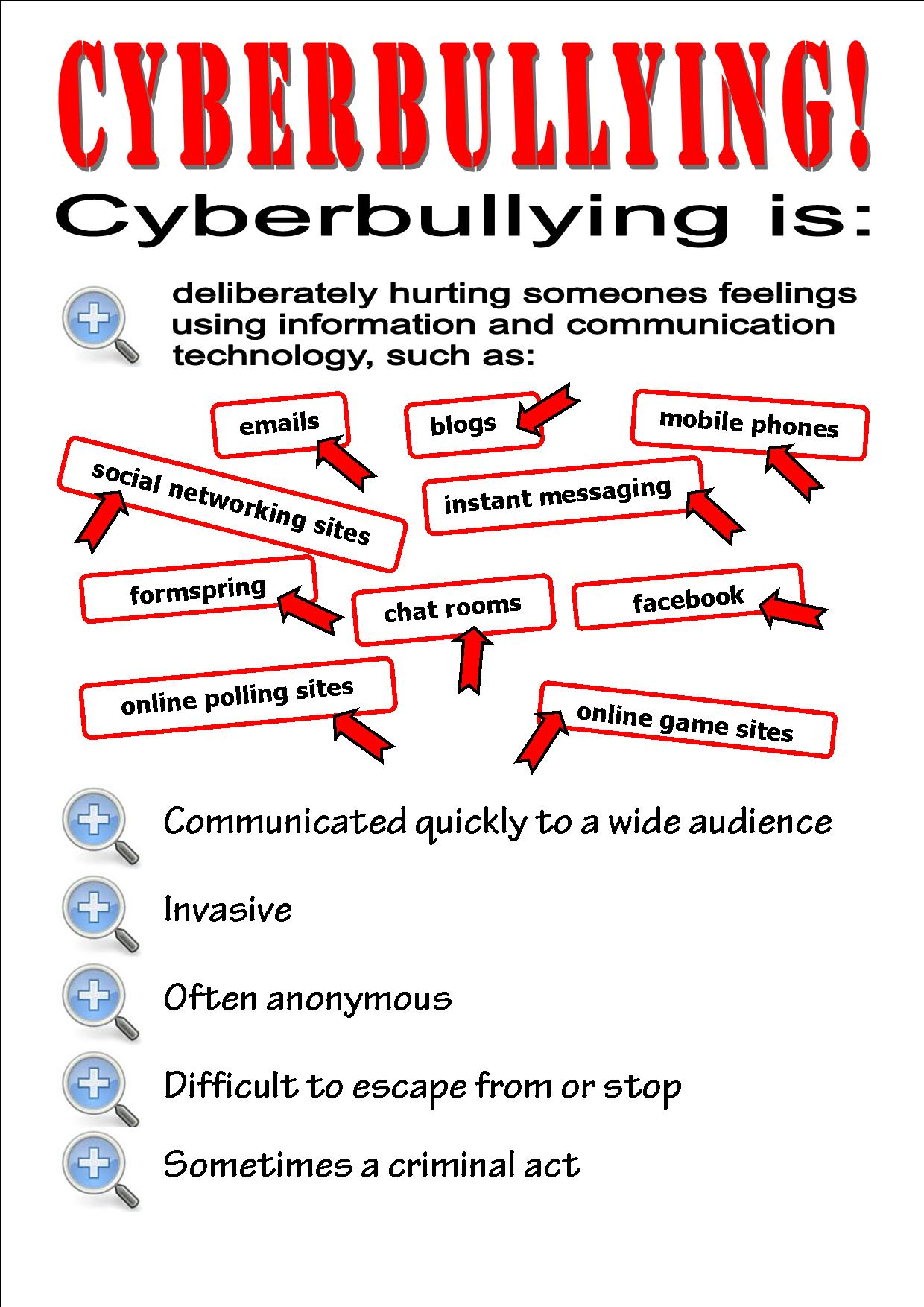 Printables Cyber Bullying Worksheets bullying on emaze can occur even before camp begins or after has ended for the day summer campers communicate by instant messaging e mail