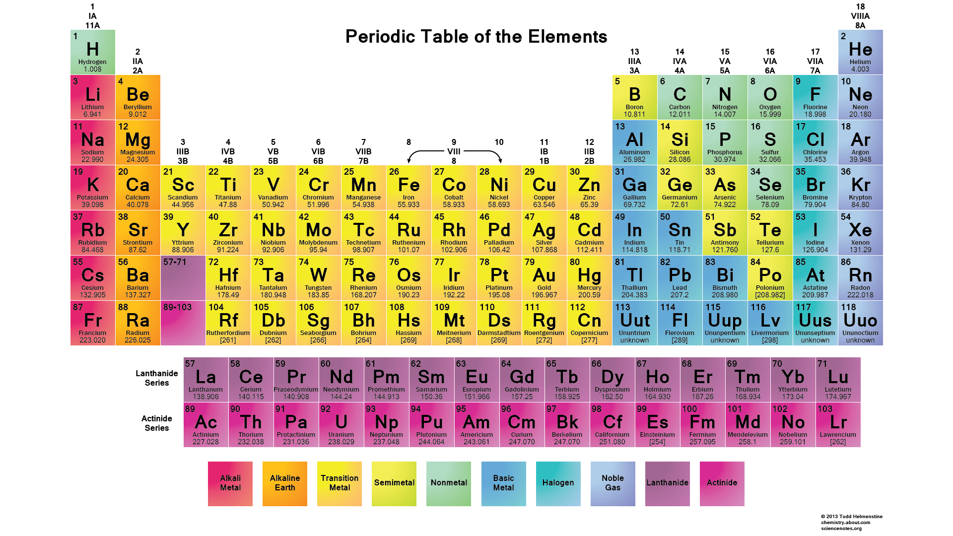 Element 76 periodic table images periodic table images element 76 periodic table image collections periodic table images element 76 periodic table images periodic table gamestrikefo Image collections