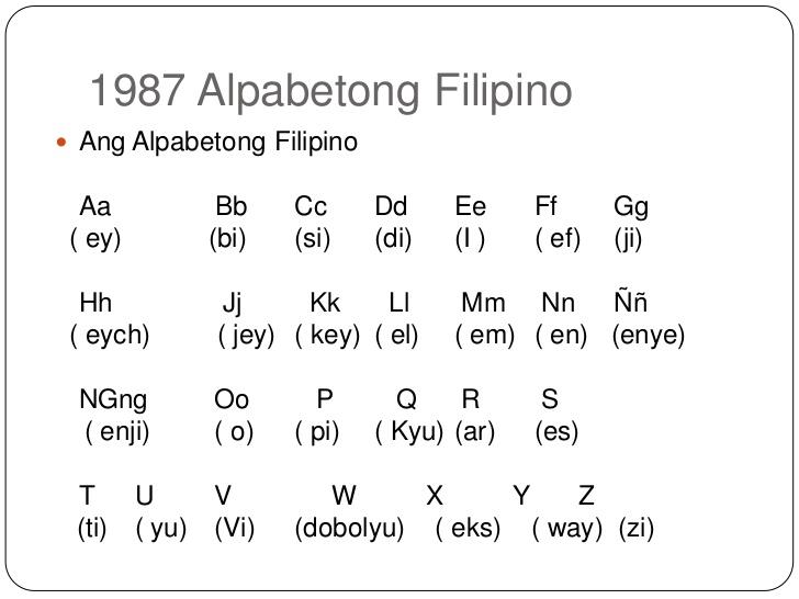Dating alpabetong pilipino