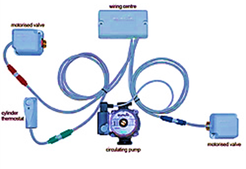 777683f1 b8cd 4fc2 b701 084077a914cc heating controls pptx on emaze boiler interlock wiring diagram at bayanpartner.co