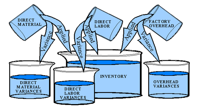 life styles inventory essay