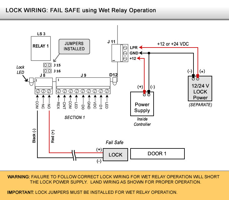 Wiring Diagram Access Control Panel : Lenel wiring diagram panel elsalvadorla