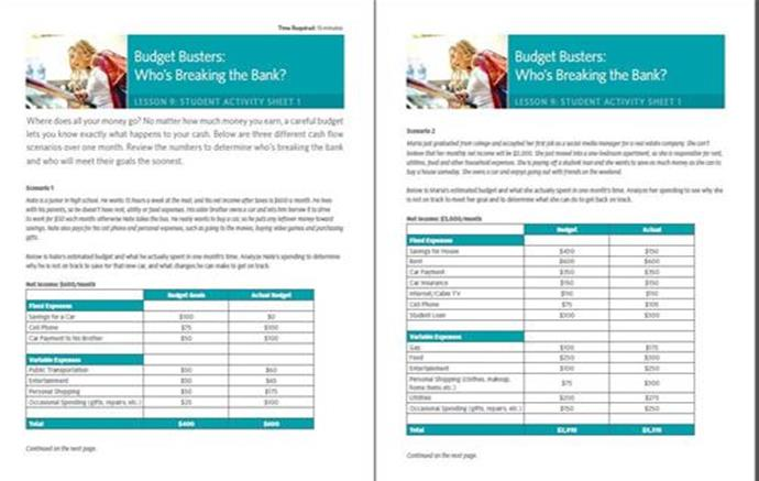 Budget Busters Whos Breaking The Bank Answer Key - Bank ...