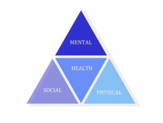 How to Have a Balanced Health Triangle