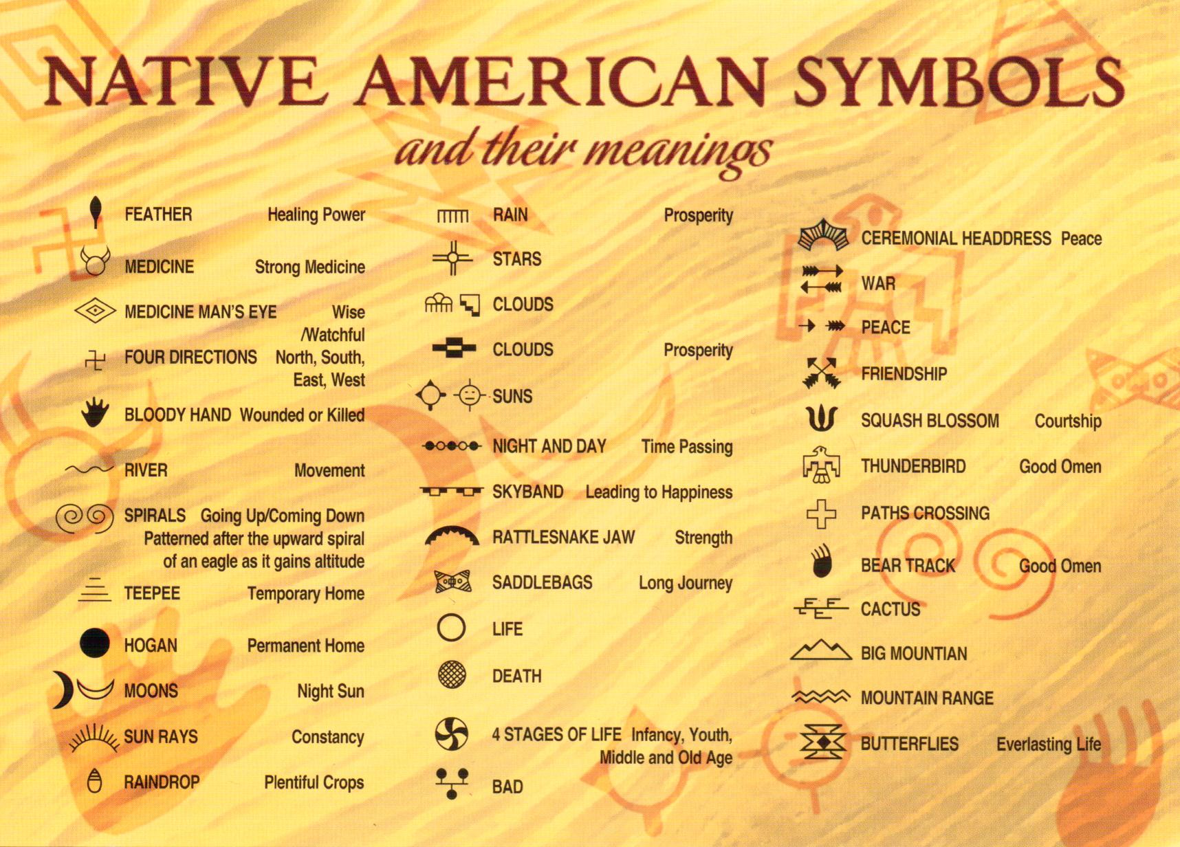 Native american culture native americans have many different symbols for the things that they worship and value the most biocorpaavc Images