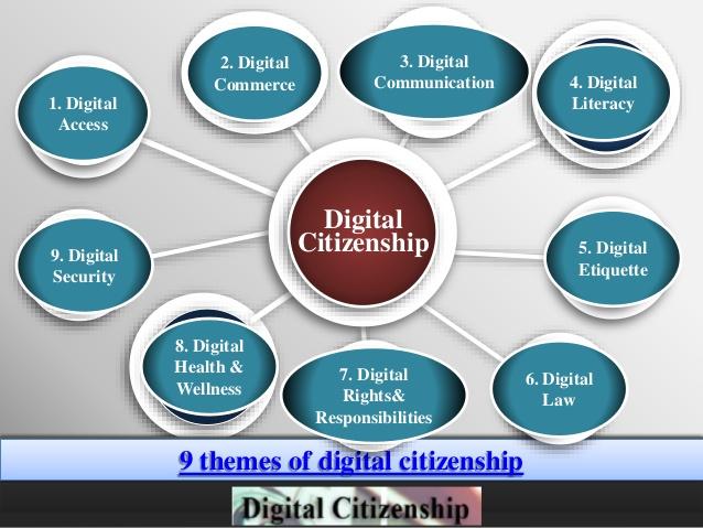 ISTE  Essential elements of digital citizenship