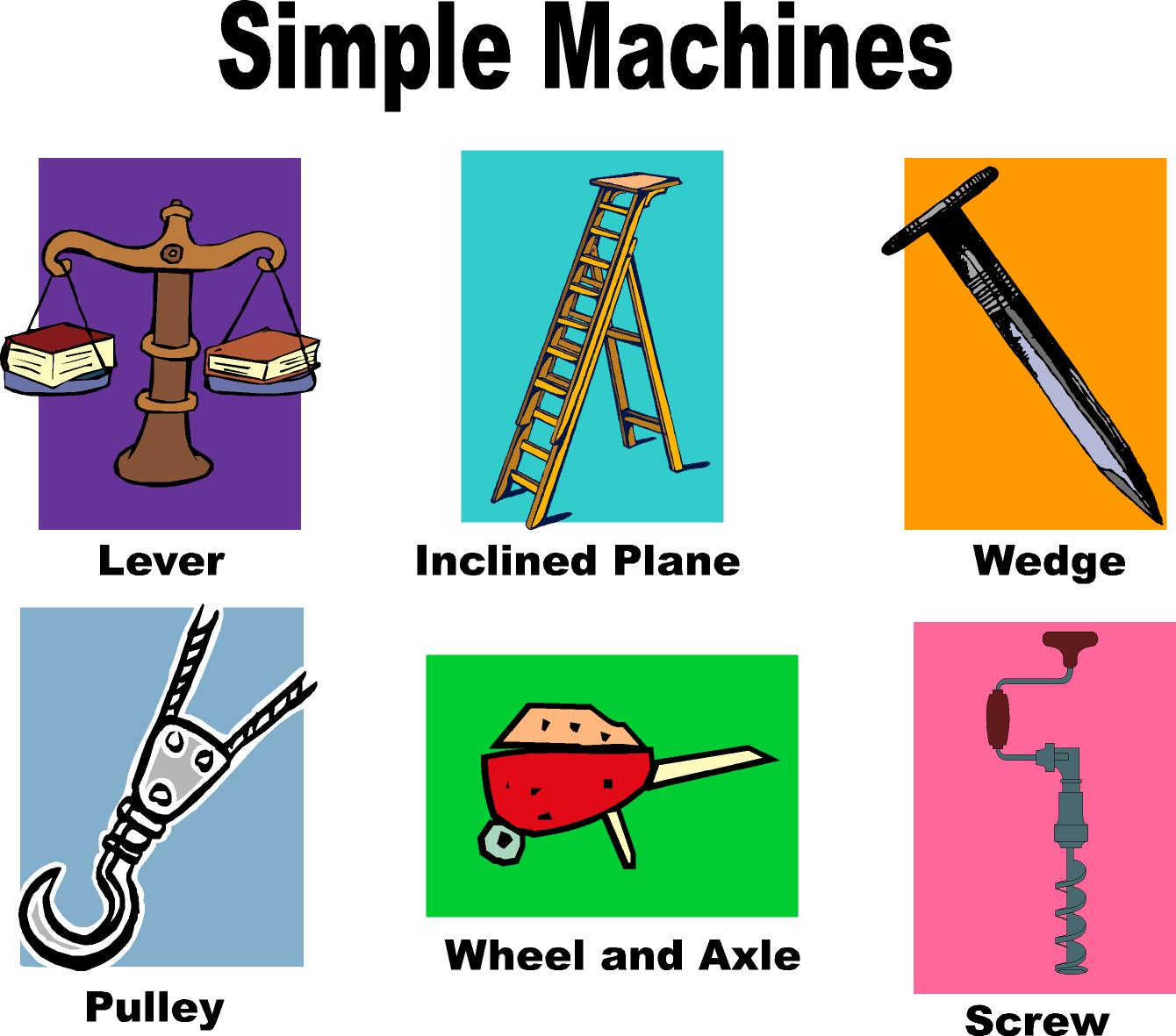 Inclined Plane Examples In Everyday Life simple machines on emaze