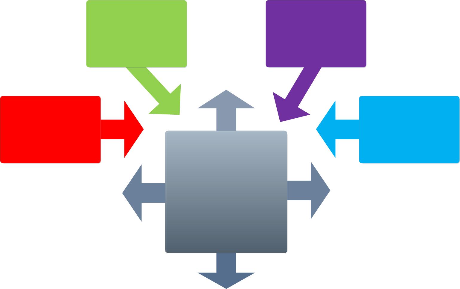 swot analysis for huggies Estudo de marketing - huggies  para o desenvolvimento do plano de marketing • a swot analysis é também conhecida como o modelo de harvard,.