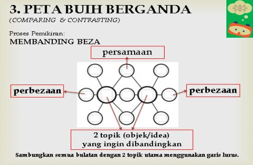Presentation name on emaze peta buih berganda ccuart Image collections