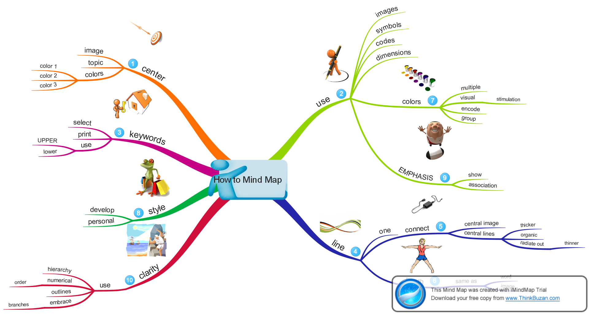 List of concept and mindmapping software  Wikipedia