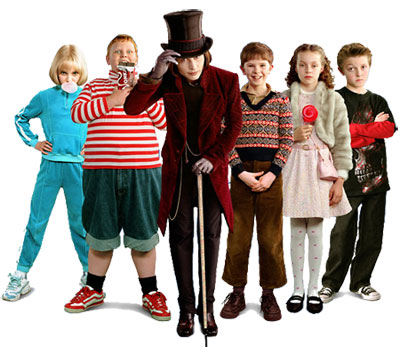 Charlie and The Chocolate Factory on emaze