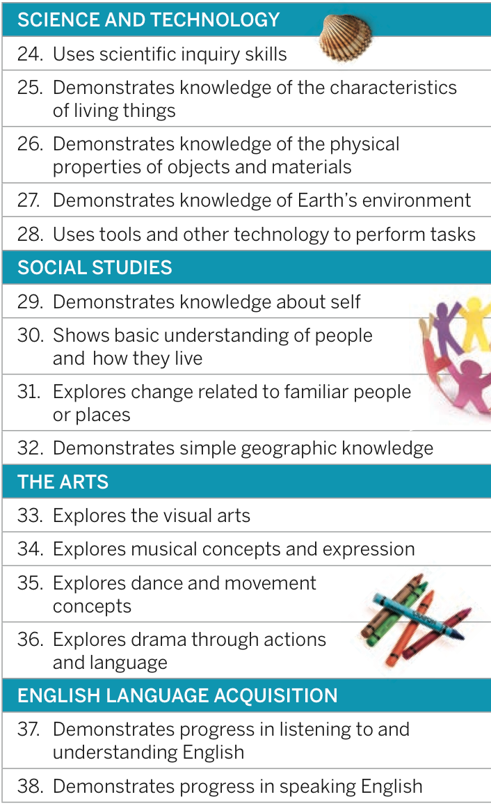 the creative curriculum on emaze