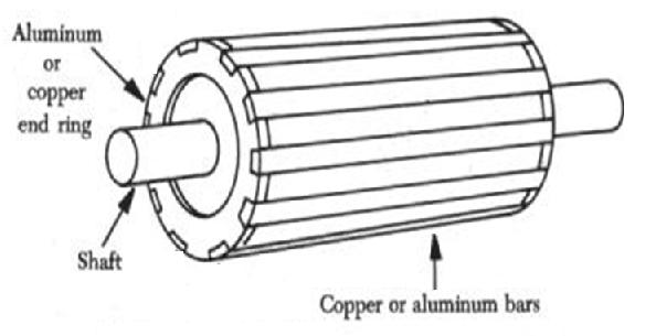 three phase induction motors pptx on emaze