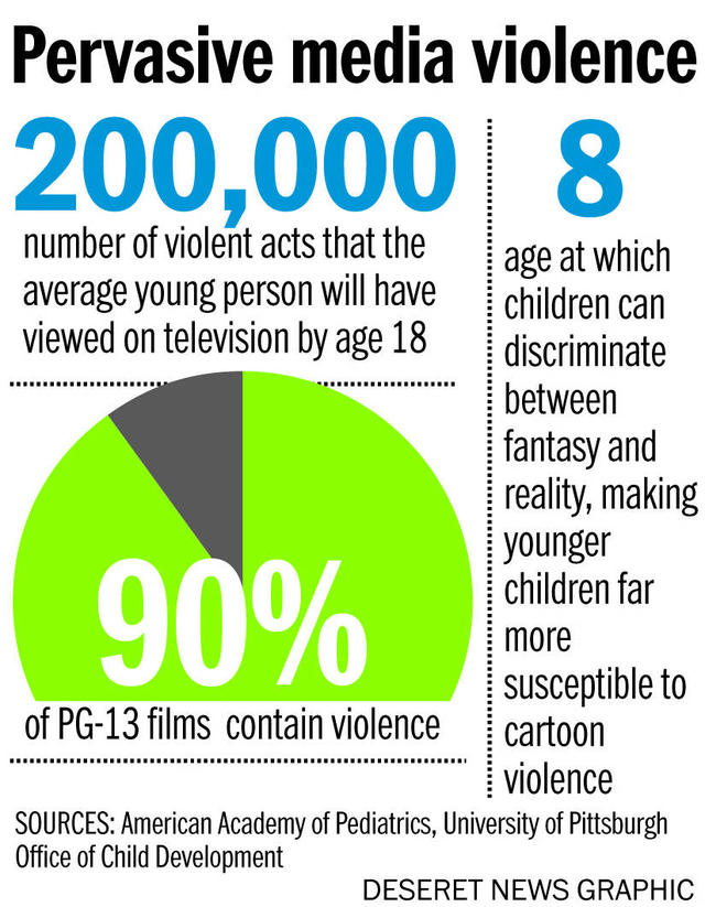 media violence and the effects on children Short-term experimental studies, in which children are randomly assigned to either a violent or nonviolent media exposure condition for a brief period, conclusively demonstrate that the media violence effects are causal.