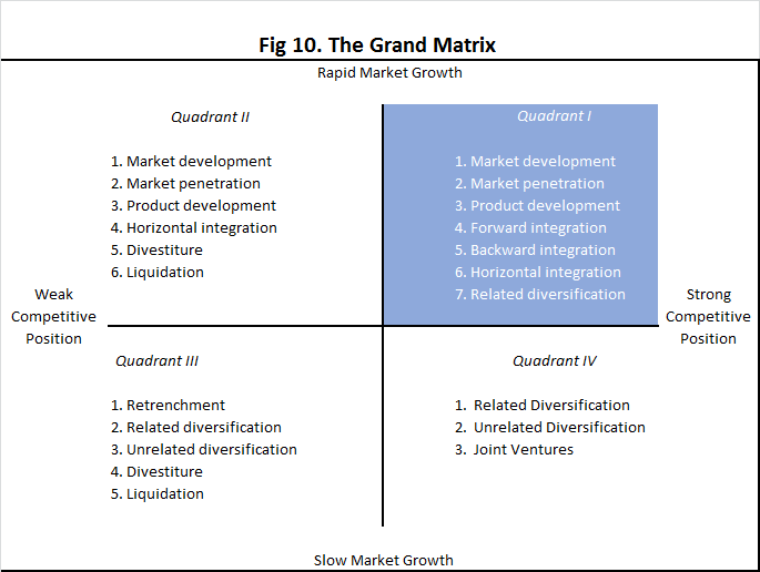 bcg matrix of intel 6 bcg matrix intel is at star position with high market growth and market share  whereas rambus is at dog position with low market share and market growth.