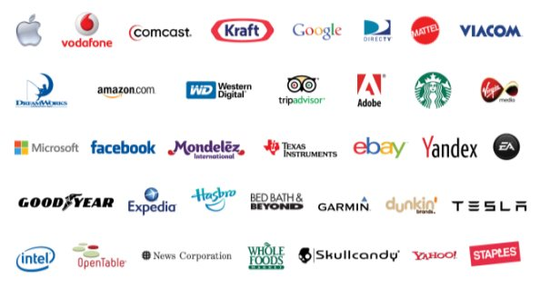 Examples of limited companies.