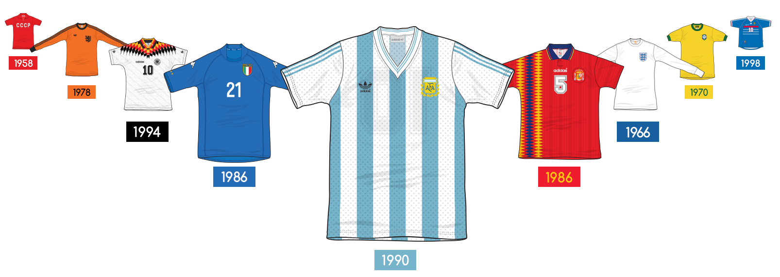 The Most Unforgettable Uniforms in the History of the World Cup