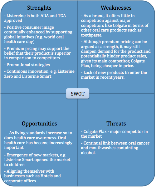 oral b swot analysis It performs a swot analysis that reveals the potential growth trajectory of each key player in the market global oral care products market: drivers and restraints the increasing consumer spending power is translating into the greater uptake of advanced oral care products.
