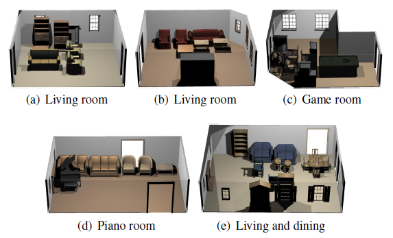 Interactive Furniture Layout Using Interior Design ~ Interactive furniture layout using interior design