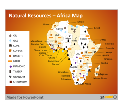 Natural Resources Sahel Africa