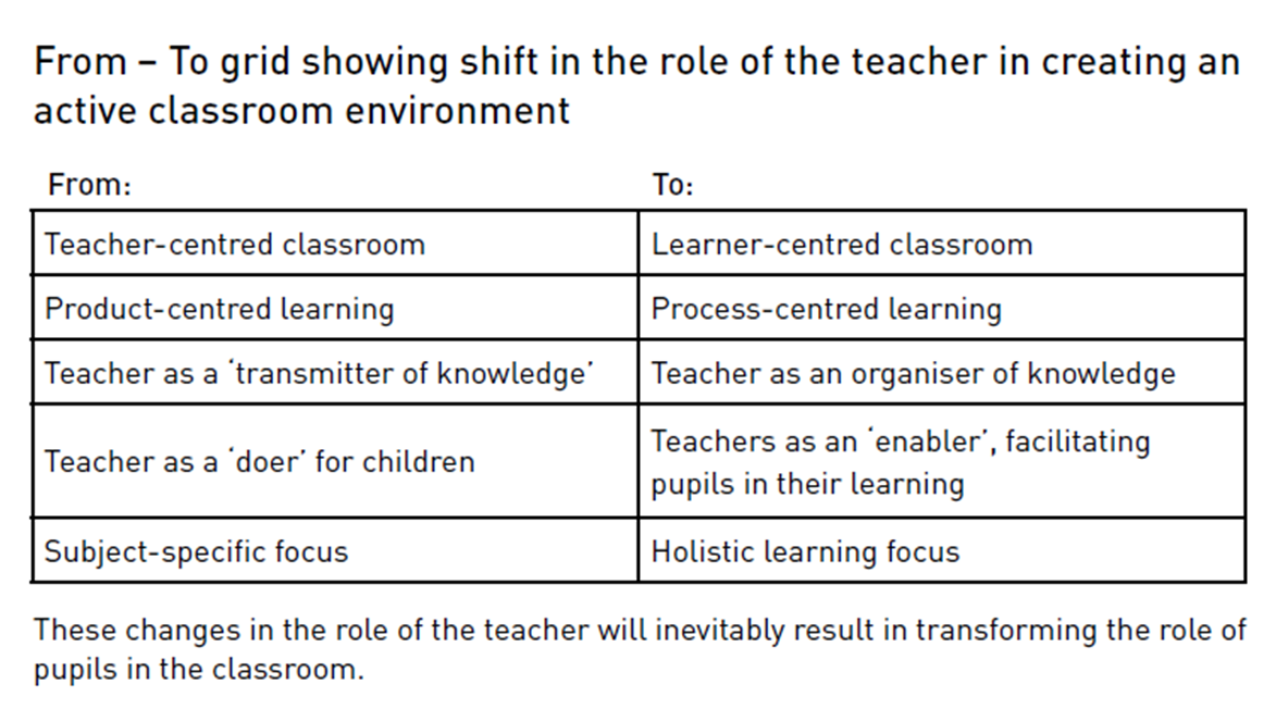 teacher centred learning