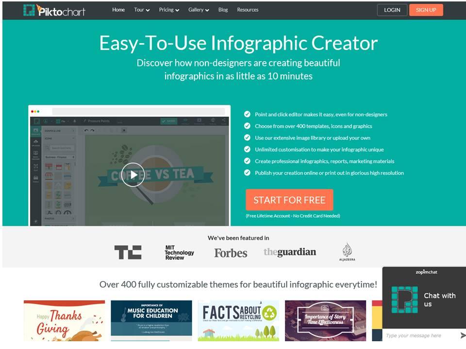 infographics on emaze
