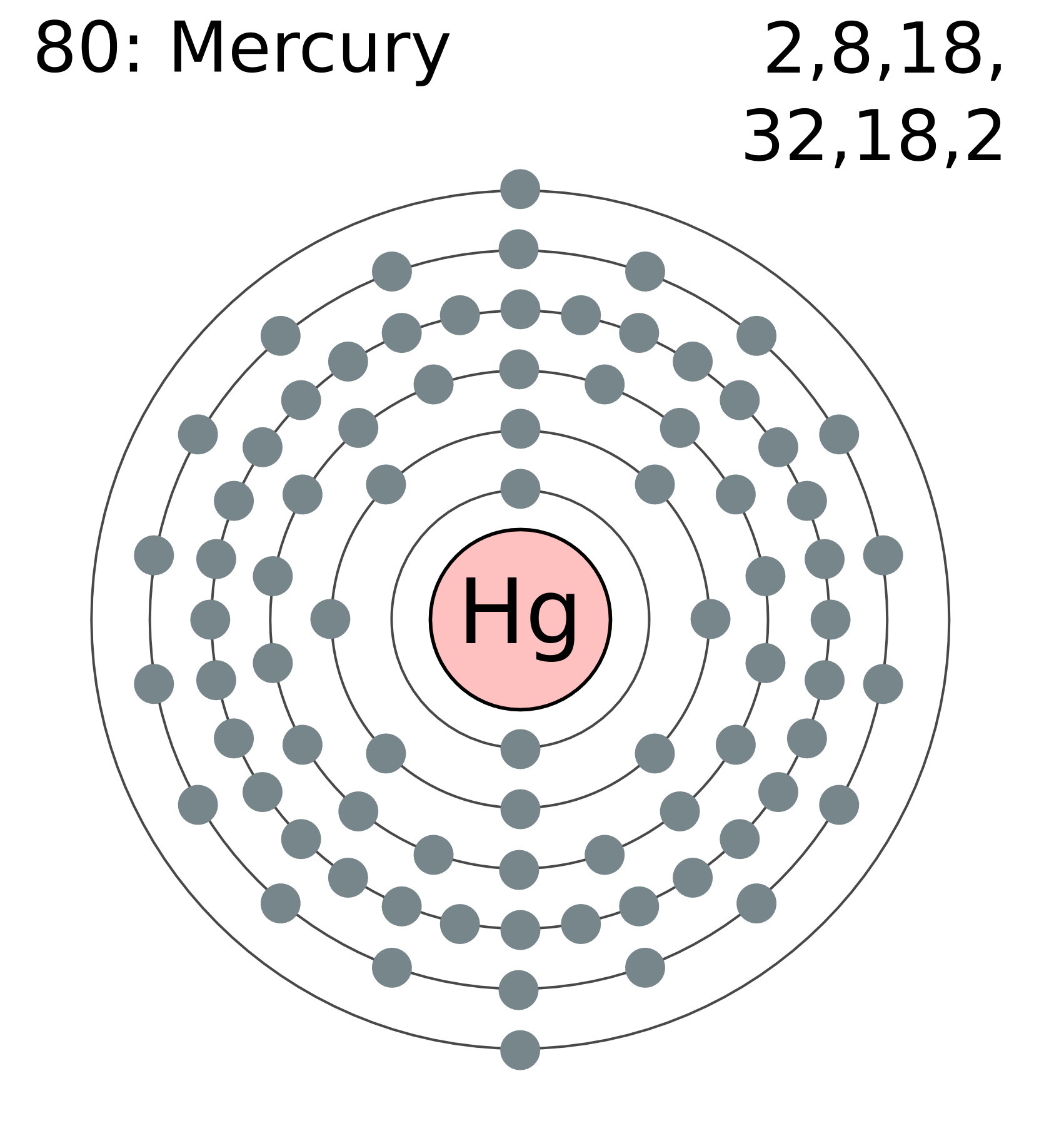 Mercury the element science projec the number of valence shells 6 buycottarizona
