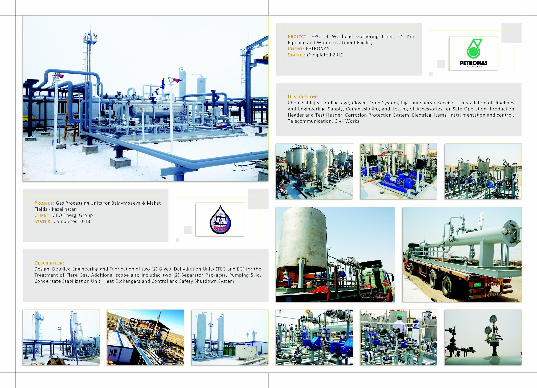 Wellhead Equipment Ground Test System China Wellhead