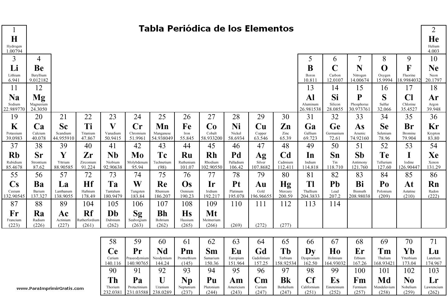 Tabla periodica con el nombre de los elementos para imprimir image tabla periodica con sus nombres para imprimir choice image tabla periodica sin nombres para imprimir choice urtaz Choice Image