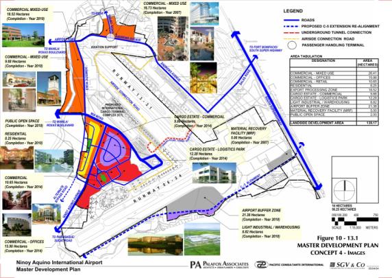 New Manila International Airport Master Plan