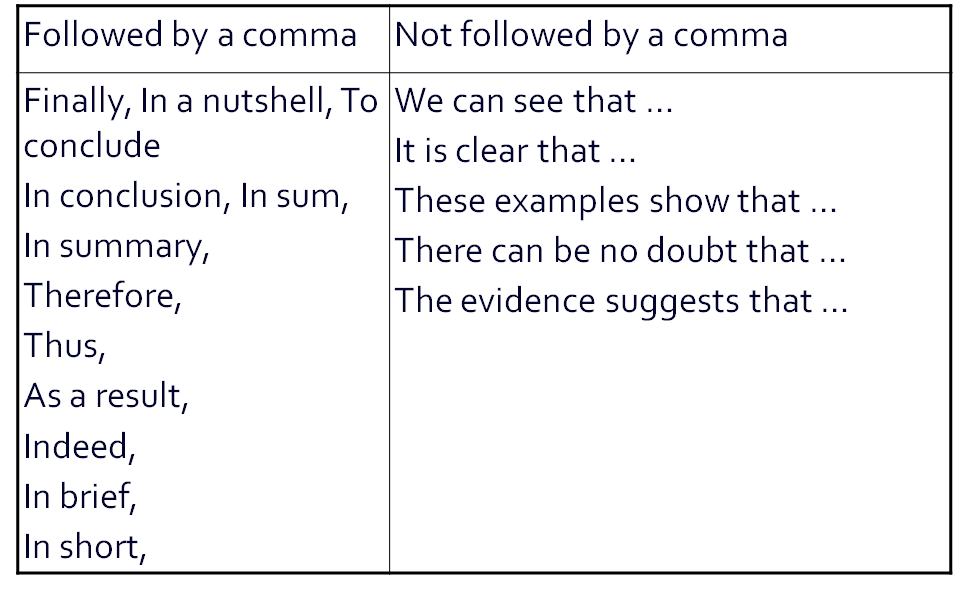 Write my sample of exemplification essay