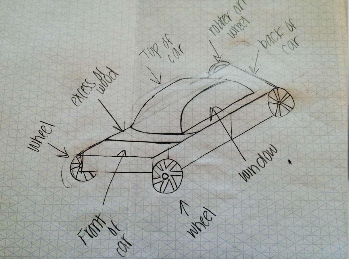 how to draw a car on isometric paper