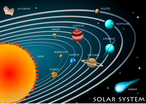 Select planets and moons of the Solar System to scale | ? Planets ...