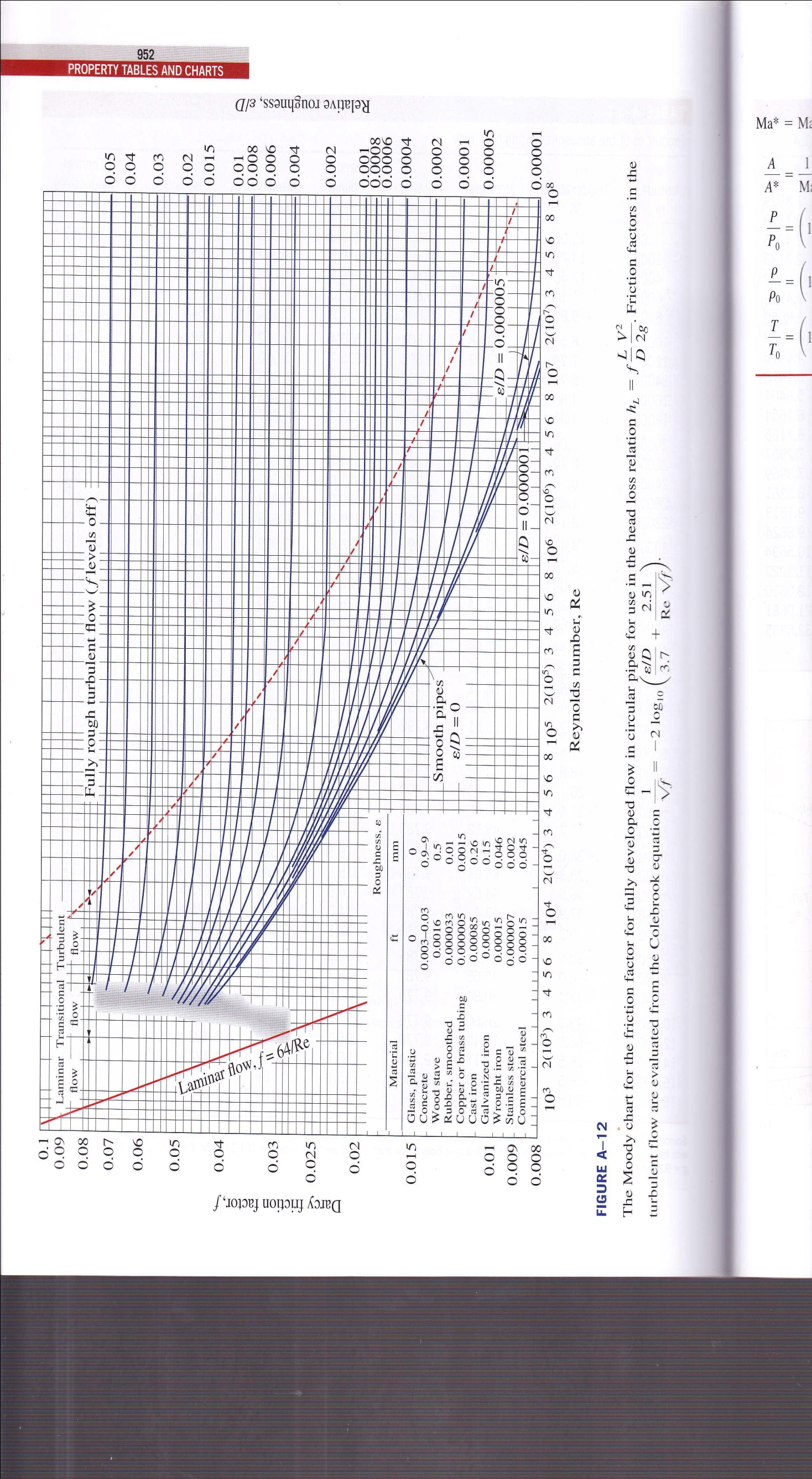 Lecture 8 internal flowpptx on emaze the moody chart ccuart Image collections
