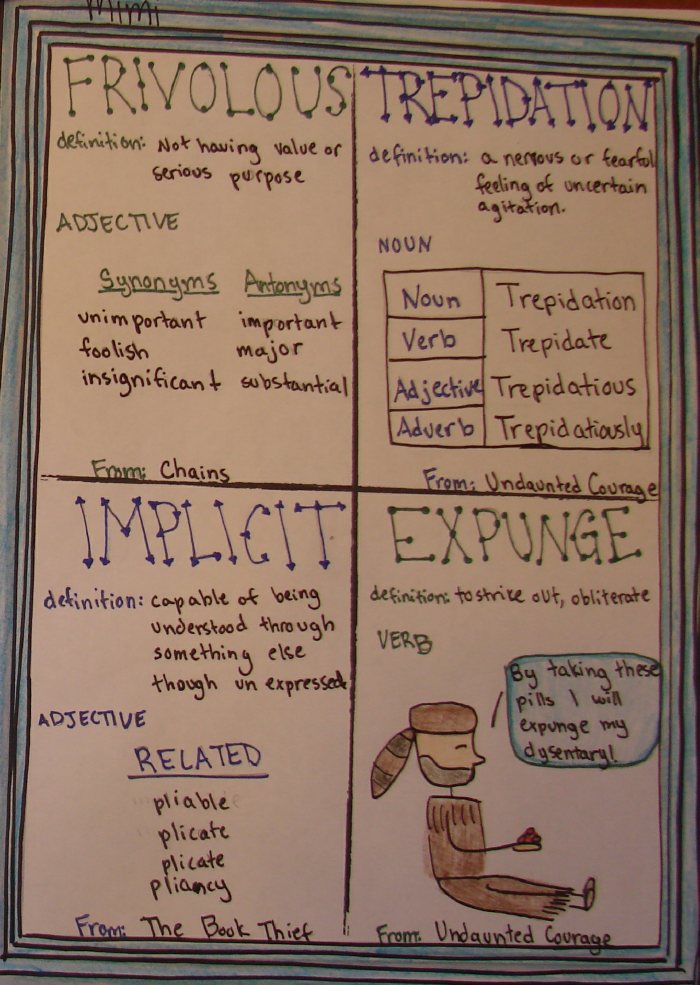 GonzalesIntroduction-4-Students-2-Vocab-Collecting pptx by