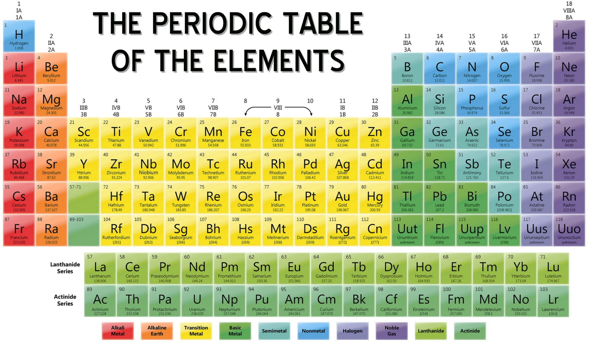 Kn Periodic Table Choice Image - Periodic Table Images