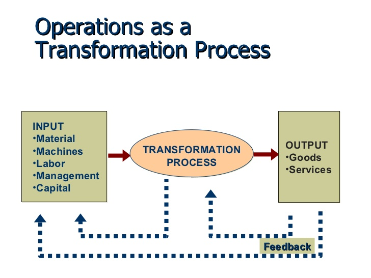 an analysis of the three key process involved in operations management Operations management is responsible for managing that core hence, oper ations manage- ment is the management of systems or processes that create goods and/or pro vide services.
