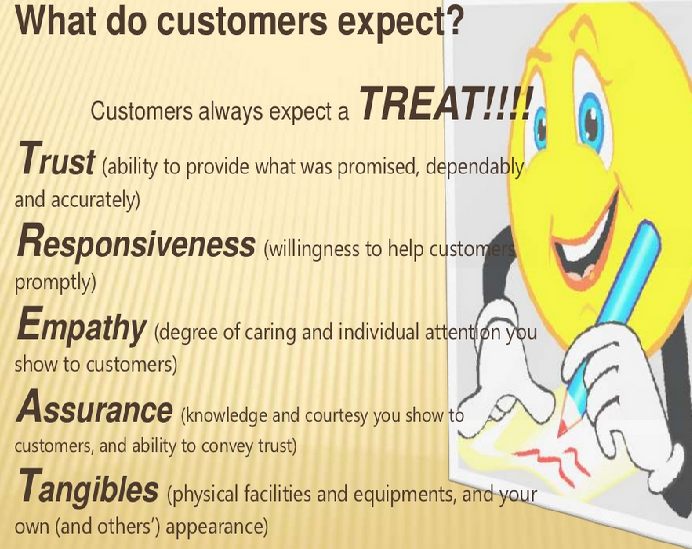 Customers service policy