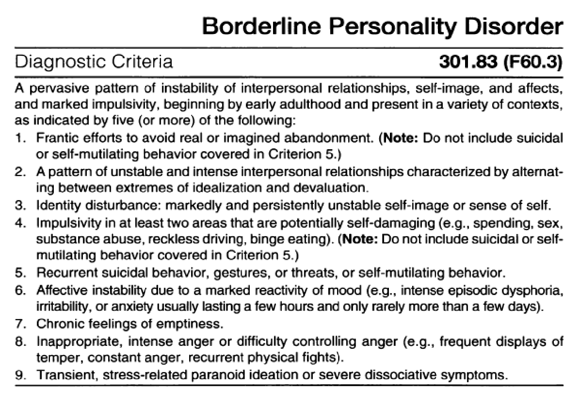 Borderline Symptom List 23