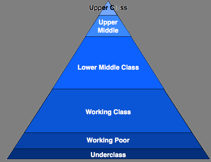government vs middle class understanding the At a deeper level, both parties need an economic program that can deliver middle-class jobs republicans have one: unleash american business democrats.